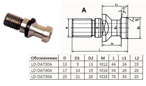 Штревель (затяжной винт) М24, D25мм, L85мм, Q30° под хв-к MAS403