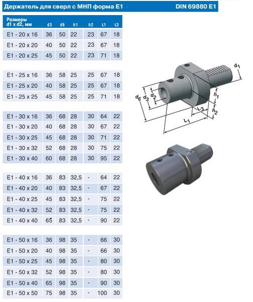 Резцедержатель для расточных резцов с ц/х Е2-40х12, с хвостовиком VDI40-3425 DIN69880